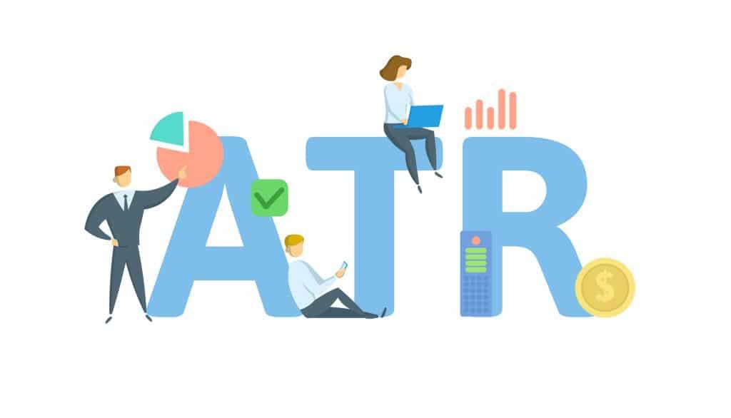 Average True Range (ATR)